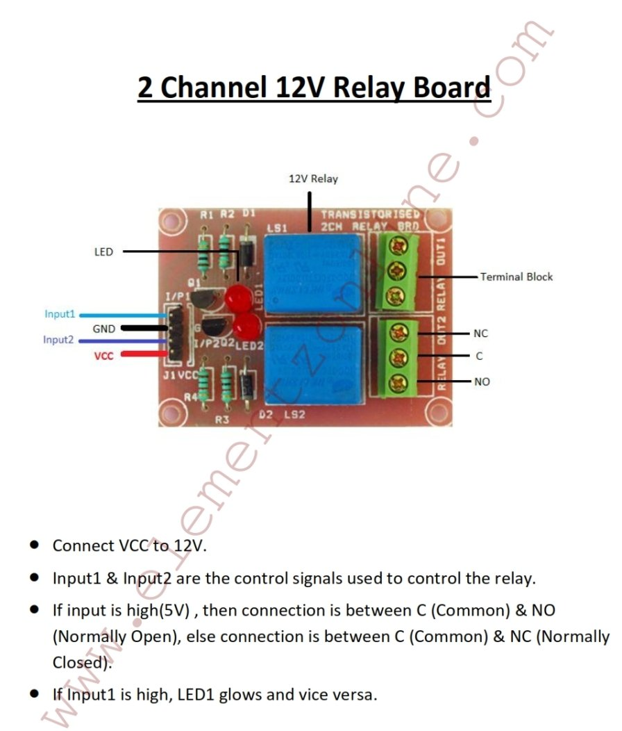 Elementz Two Channel  Ch V Relay Board Module Controllable - Normally open normally closed common relay