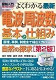 図解入門 よくわかる最新電波と周波数の基本と仕組み―自然の探究 原理、事例、制度まで幅広くカバー (How‐nual Visual Guide Book)