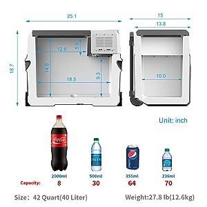 ACOPOWER R40A Portable Solar Fridge Freezer for Car and