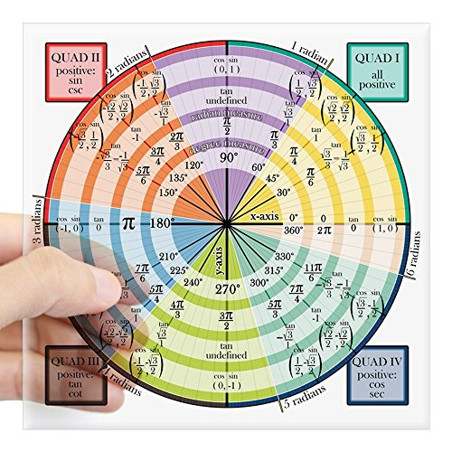 Buy Unit Circle Now!