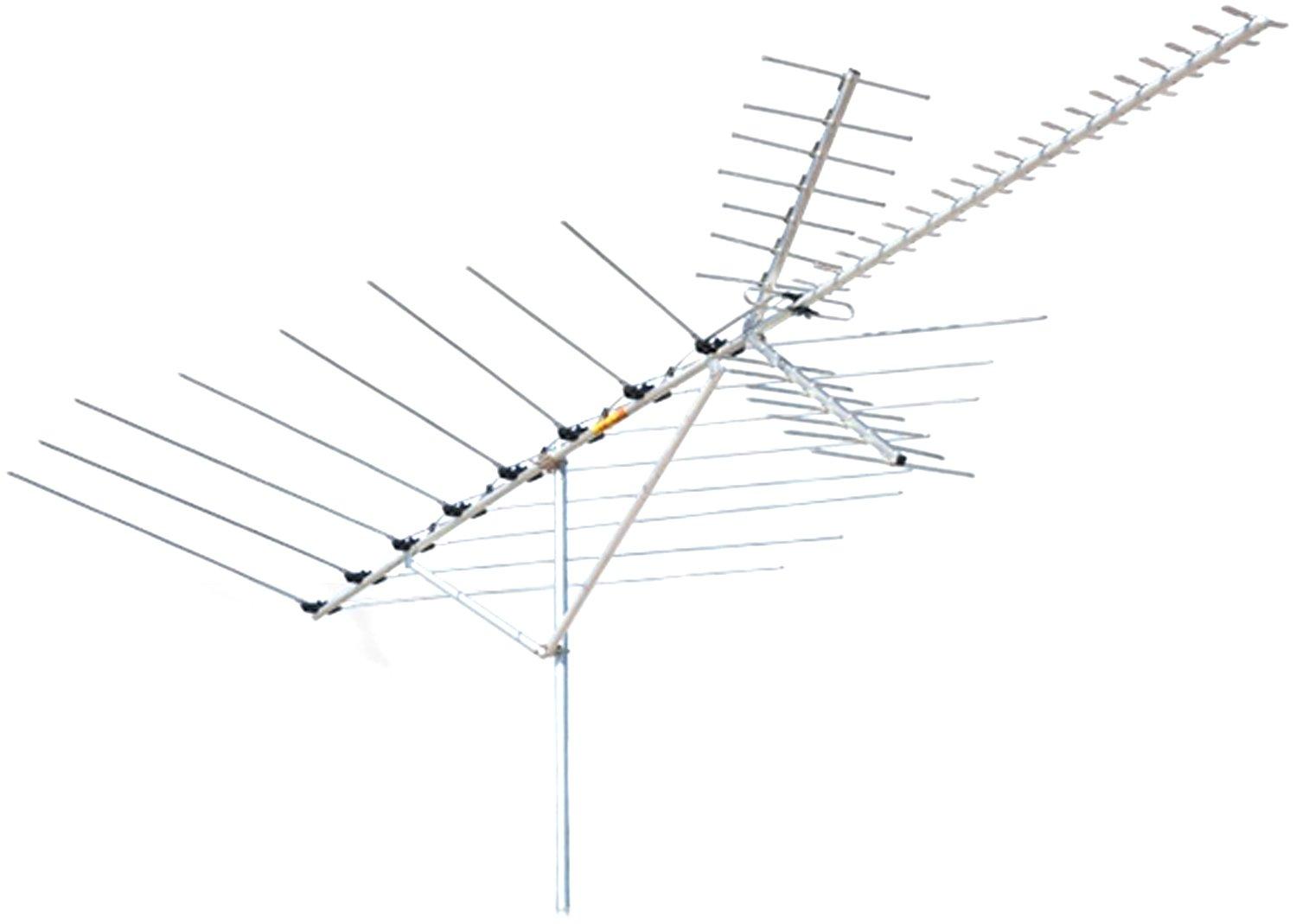 best long range tv antennas 2018