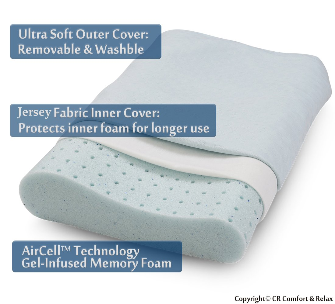 Cr Sleep Memory Foam Contour Pillow for Neck Pain, Gel-infused Technology, Standard