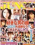 JUNON (ジュノン) 2011年 04月号 [雑誌]