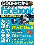 CM 500円でわかるfacebook(フェイスブック)
