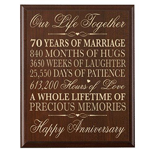 70th Wedding Anniversary Poems Related Keywords