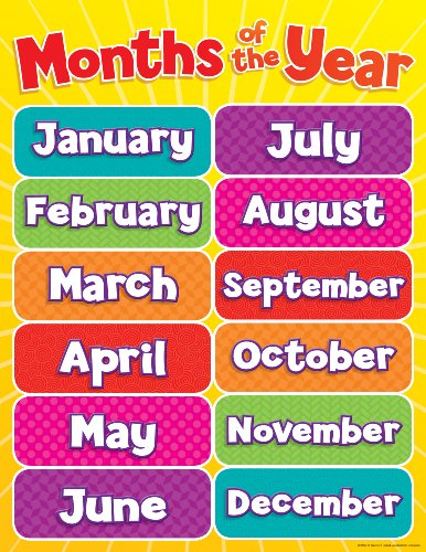 Scholastic TF2502 Months of the Year Chart Picture