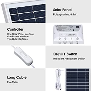 SUAOKI Solar Panel System Lights Kit, Upgraded Portable Home Solar Lights Outdoor Solar PoweredCharger with Switch Controller, 2 LED Bulbs, 3 USB Ports for Indoor Outdoor Camping Garage Emergency