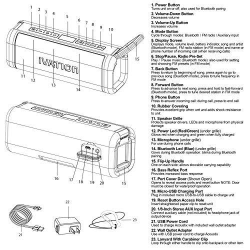 Ivation-IVACTXGR-Acoustix-Wireless-Speaker