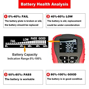 eOUTIL 12V Car Battery Tester, Digital Auto Battery Analyzer with LCD Display - Test Battery Life Percentage, Voltage, Resistance and CCA Value for Car/Boat/Motorcycle (Color: Red)