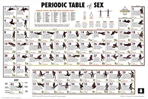 Periodic Table of Sex (Reference Guide) Art Poster Print - 24x36