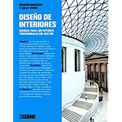 Los 6 mejores programas de decoraci n de interiores for Las mejores aplicaciones de diseno de interiores