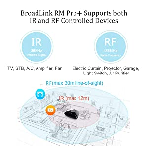 BroadLink RM Pro+ Universal IR RF Remote with SP3 Smart Plug Special Pack, Compatible with Alexa