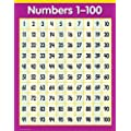 Creative Teaching Press Numbers 1-100 Chart (5370)