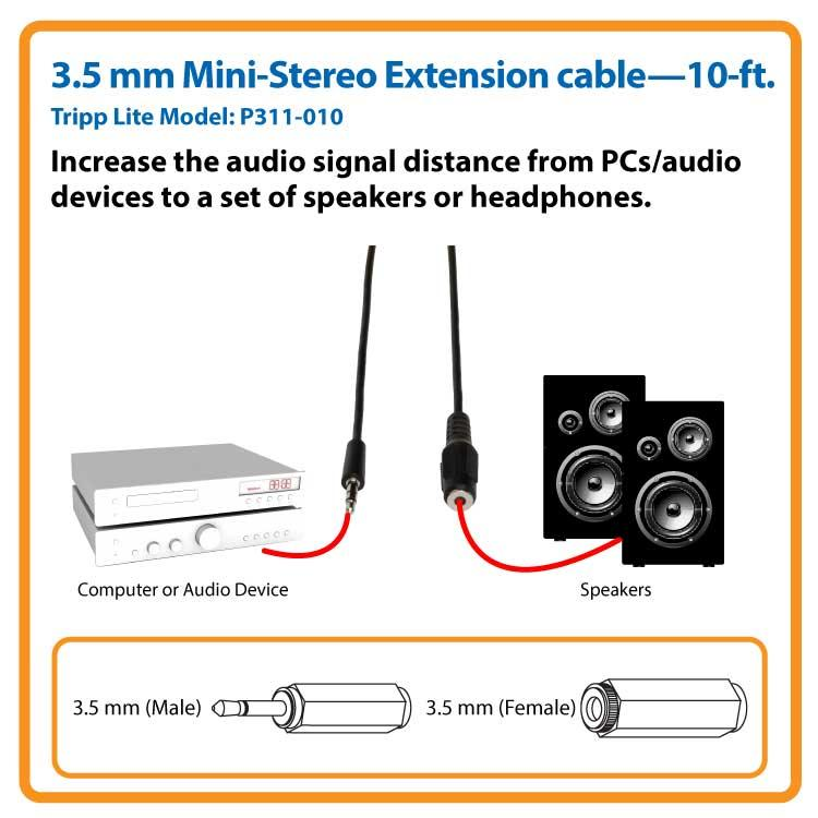 the smart solution for extending audio connections 3.5mm audio cable wiring diagram