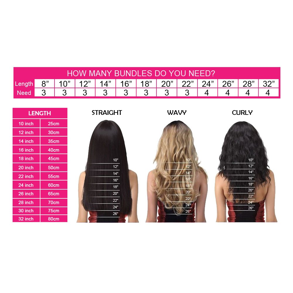 Remy human prebonded nail u tip fusion hair extensions 24 blonde for highlightlowlights you will need between 100 150g extensions depending on the depth of colour required for a full head of extensions you will need pmusecretfo Choice Image