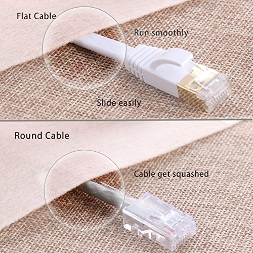 Flat Ethernet Cable Long : Cat ethernet cable ft flat white shielded stp