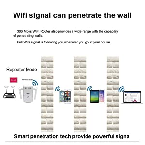 300Mbps Wireless-N WiFi Range Extender Mini ireless Access Point WiFi Wireless Expander Repeater Router Computer Networking Signal Amplifier Boosters (Color: white)