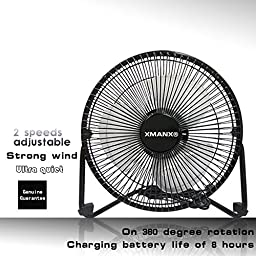 XmanxRechargeable Mini USB Table Fan,Desktop Fan,Mini Portable Fan,USB Power Supply 360° Rotating Fan (2 Speeds,Metal Design, Large Air Flow, Quiet Operation,Black)for Home/ Office/ Study