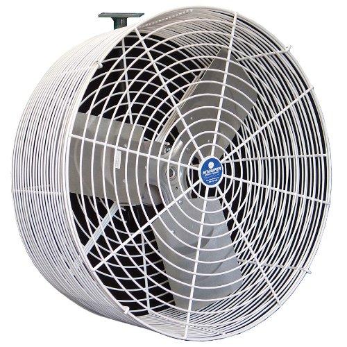 VERSA KOOL Air Circulator, 20 In, 5473 Cfm, 115v