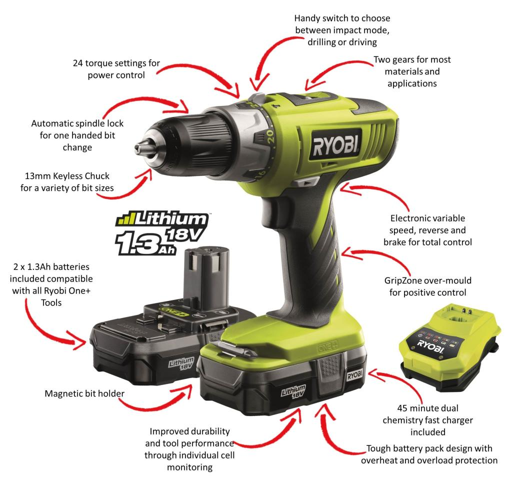 how to change a drill bit on a cordless drill