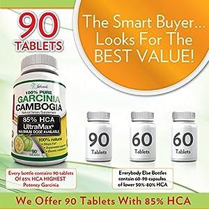 Price of garcinia cambogia maxx dr oz