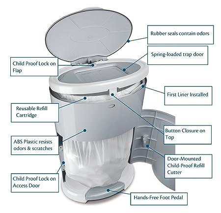 Best diaper pail review expert guides 2018 for Dekor classic refill