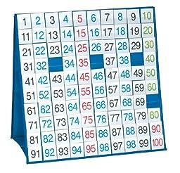 Smethport Tabletop Pocket Chart 100 Board