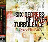 Six Degrees of Inner Turbulence by Imports
