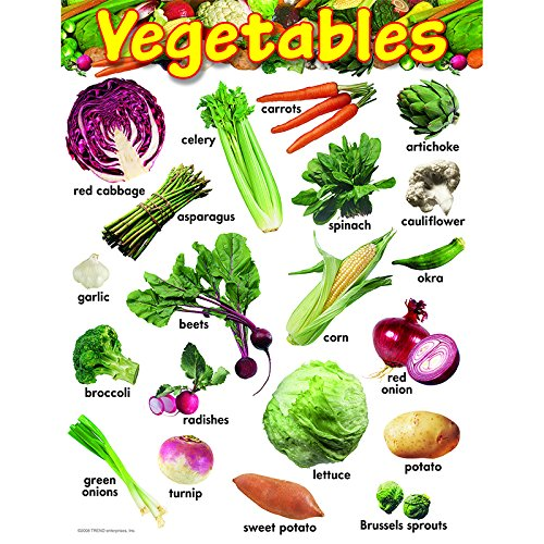 Trend Enterprises Vegetables Learning Chart (T-38248) (Vegetable Chart compare prices)
