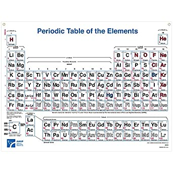 "American Educational 4 Color Periodic Table Wall Chart, 49-1/2"" Length x 38"" Width, Now includes elements up to UUO118"