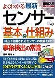 図解入門よくわかる最新センサーの基本と仕組み (How‐nual Visual Guide Book)
