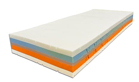 Baldiflex King Matelas 5 couches Incredible Form mousse visco-élastique 120 x 190 silver safe Cus. Savon incl.