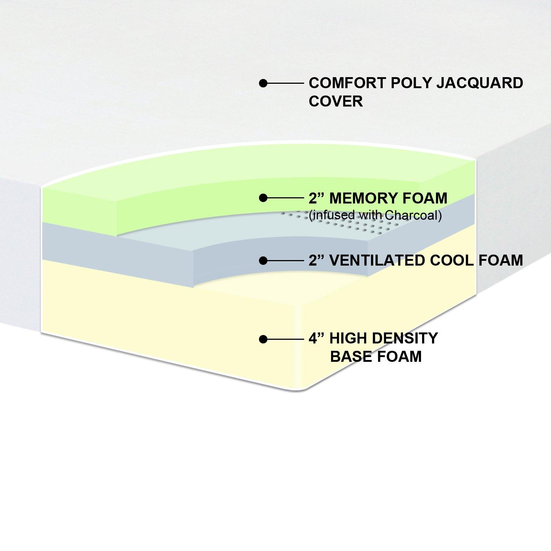 Best Price Mattress 8 Inch Memory Foam Mattress Twin