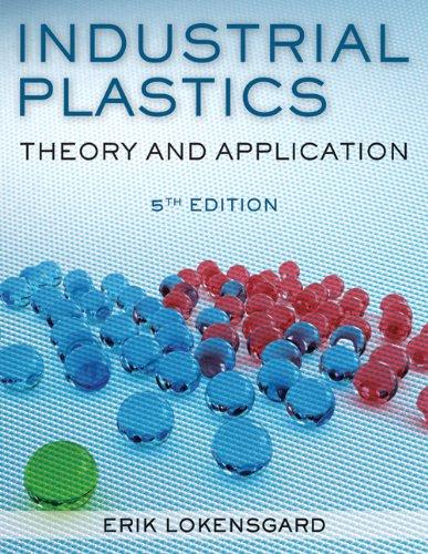 Handbook of plastics testing and failure analysis