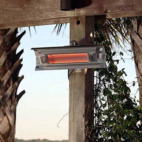 Fire-Sense-IndoorOutdoor-Wall-Mounted-Infrared-Heater-p