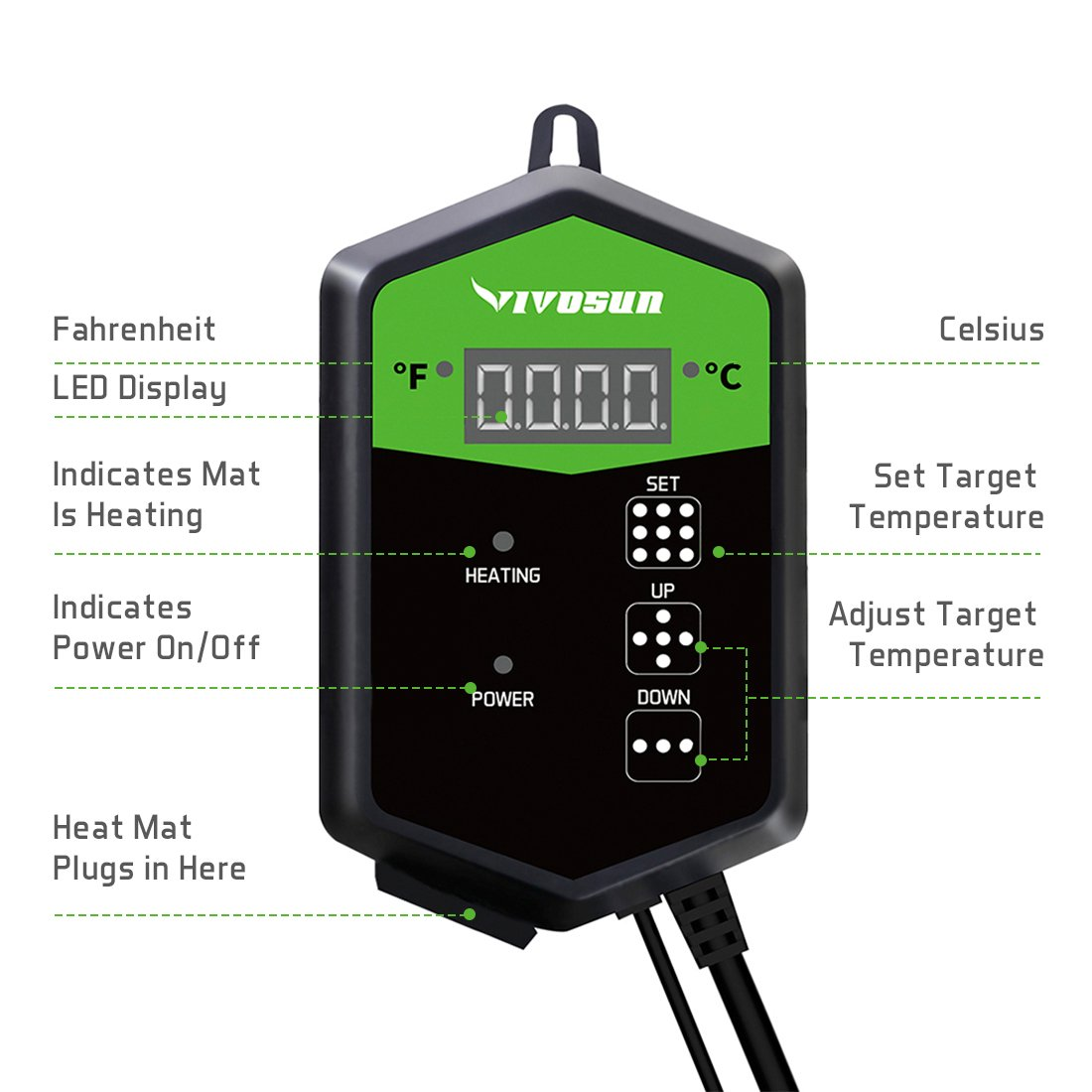 "VIVOSUN 10""x20"" Seedling Heat Mat and Digital Thermostat Combo Set MET Standard"