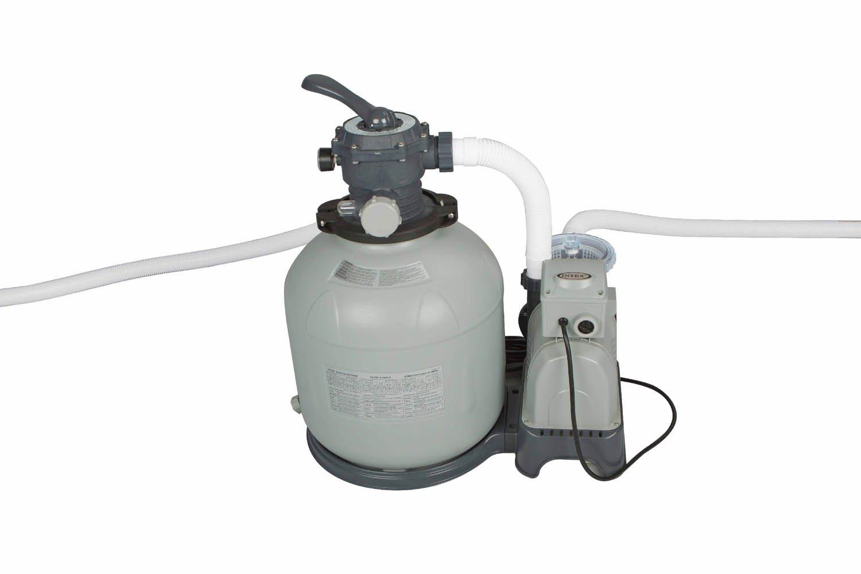 Intex 3,000-Gallon Sand Filter Pump