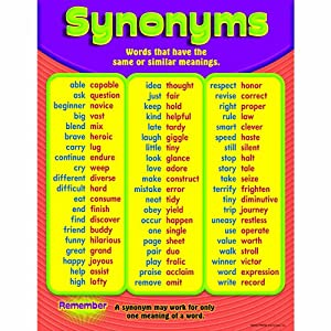 Amazon com chart synonyms gr 3 6 set of 3 office products