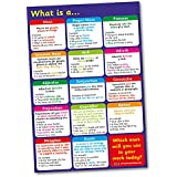 S38 - A2 What is a... English Grammar Poster