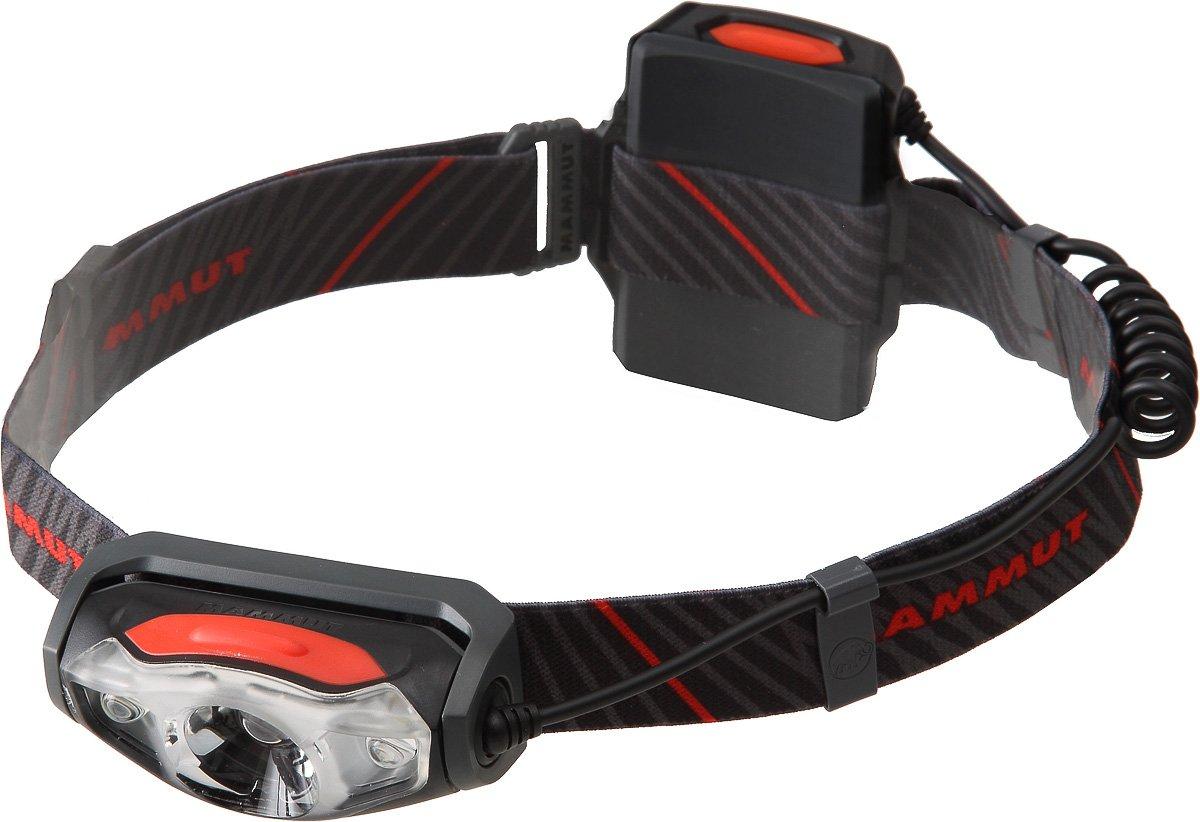 Stirnlampe XShot  Kundenbewertung und weitere Informationen