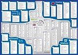5er Set mindmemo Lernposter - Business English - die wichtigsten