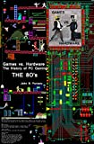 Games vs. Hardware. The History of PC Gaming. The 80s