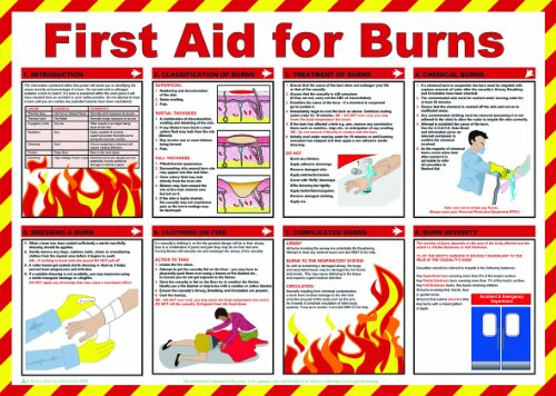 St John Ambulance A2 Poster First Aid for Burns