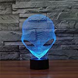 1Piece 7 Colors Changing 3D Hologram Illusion Pop-eyed Alien Shape Lamp Acrylic Night Light With Touch Switch Luminaria