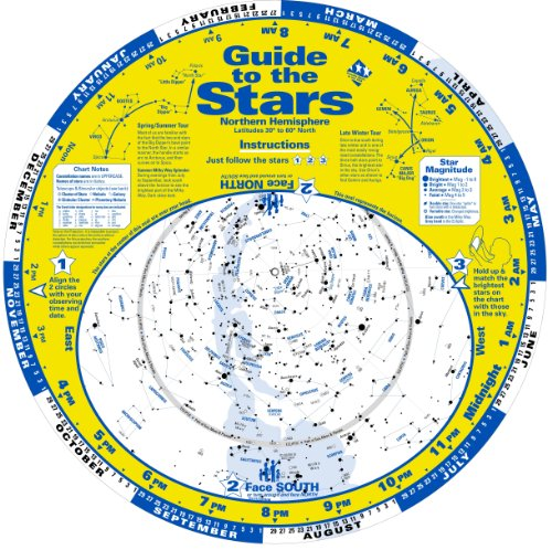 Guide To The Stars