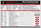 Meat Smoking Guide - BEST WOOD TEMPERATURE CHART - Outdoor Magnet Includes 20 Types With Flavor Profiles & Strengths for Your Smoker Box - Voted Top BBQ Accessories for Dad by Cave Tools