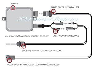 2 Year Warranty H7 30000K 30K Deep Blue XtremeVision 35W Xenon HID Lights with Premium Slim Ballast
