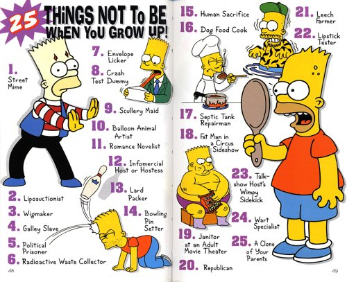 BART SIMPSON'S GUIDE TO LIFE A WEE - Matt Groening ...