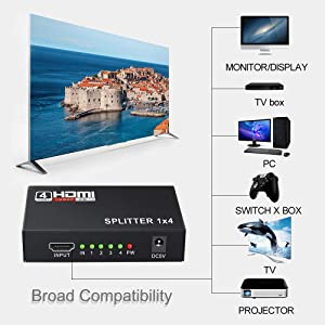 HDMI Splitter Keliiyo 1X4 Ports Powered V1.4b Video Converter with Full Ultra HD 1080P 2K and 3D Resolutions (1 Input to 4 Outputs)