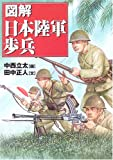 図解・日本陸軍歩兵